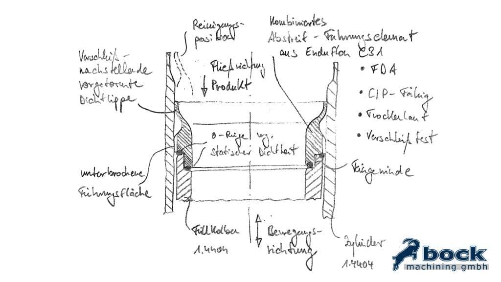 Beispiel 2 Kunststoff Gleitlager