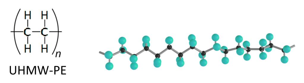 uhmw-pe molekuelkette